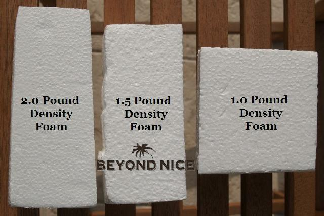 Different densities of foam cores for hot tub covers
